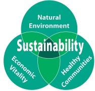 sustainability pic 2